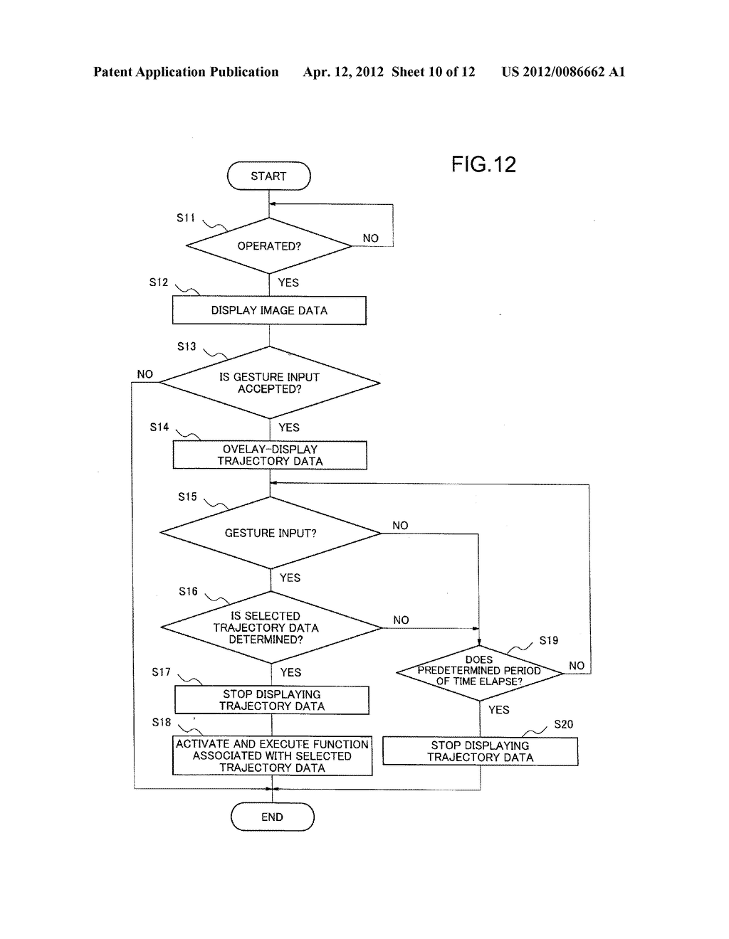 ELECTRONIC DEVICE, GESTURE PROCESSING METHOD AND GESTURE PROCESSING     PROGRAM - diagram, schematic, and image 11
