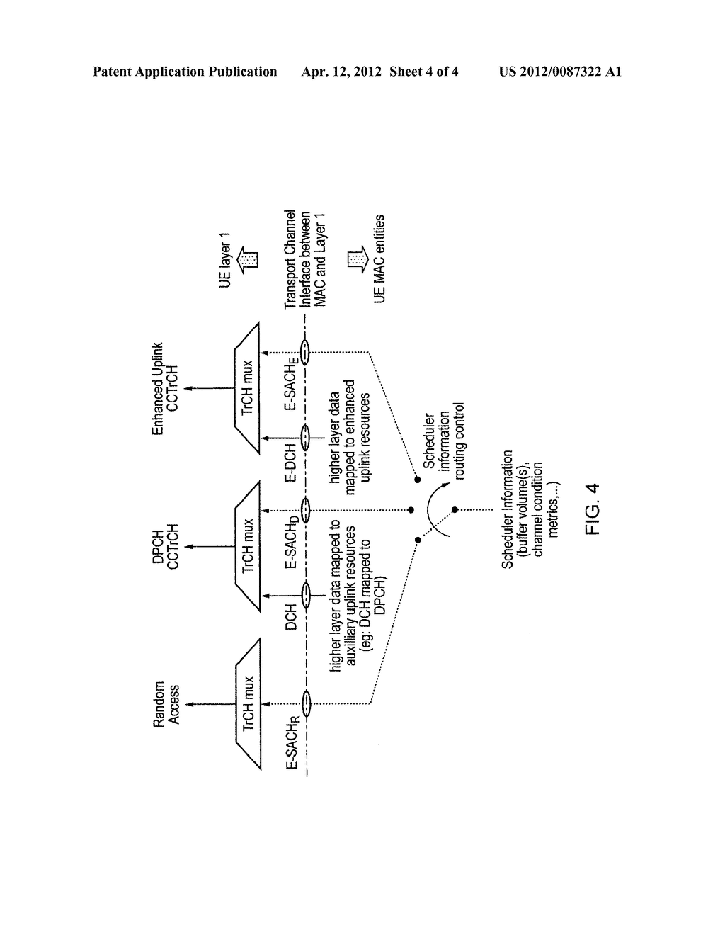 APPARATUS AND METHOD FOR COMMUNICATING UPLINK SIGNALING INFORMATION - diagram, schematic, and image 05