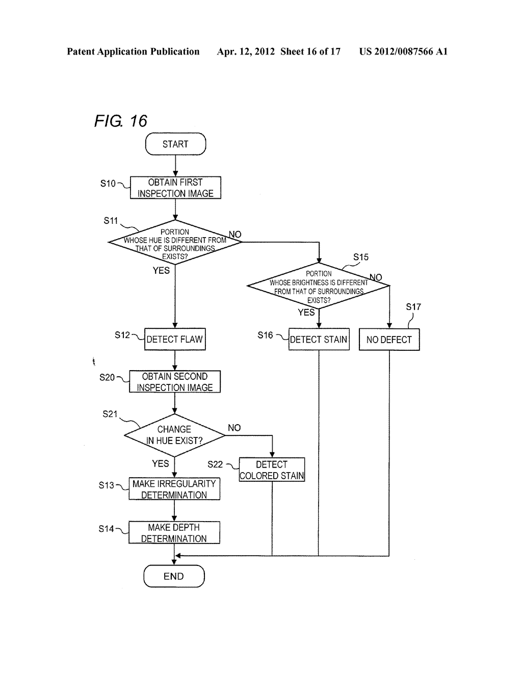 APPARATUS AND METHOD FOR INSPECTING SURFACE STATE - diagram, schematic, and image 17