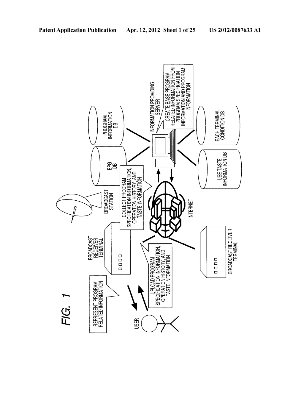 INFORMATION PROCESSING APPARATUS AND INFORMATION PROCESSING METHOD, AND     COMPUTER PROGRAM - diagram, schematic, and image 02