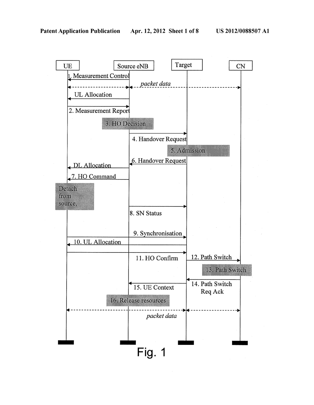 METHOD FOR HANDOVER PROBLEM IDENTIFICATION - diagram, schematic, and image 02