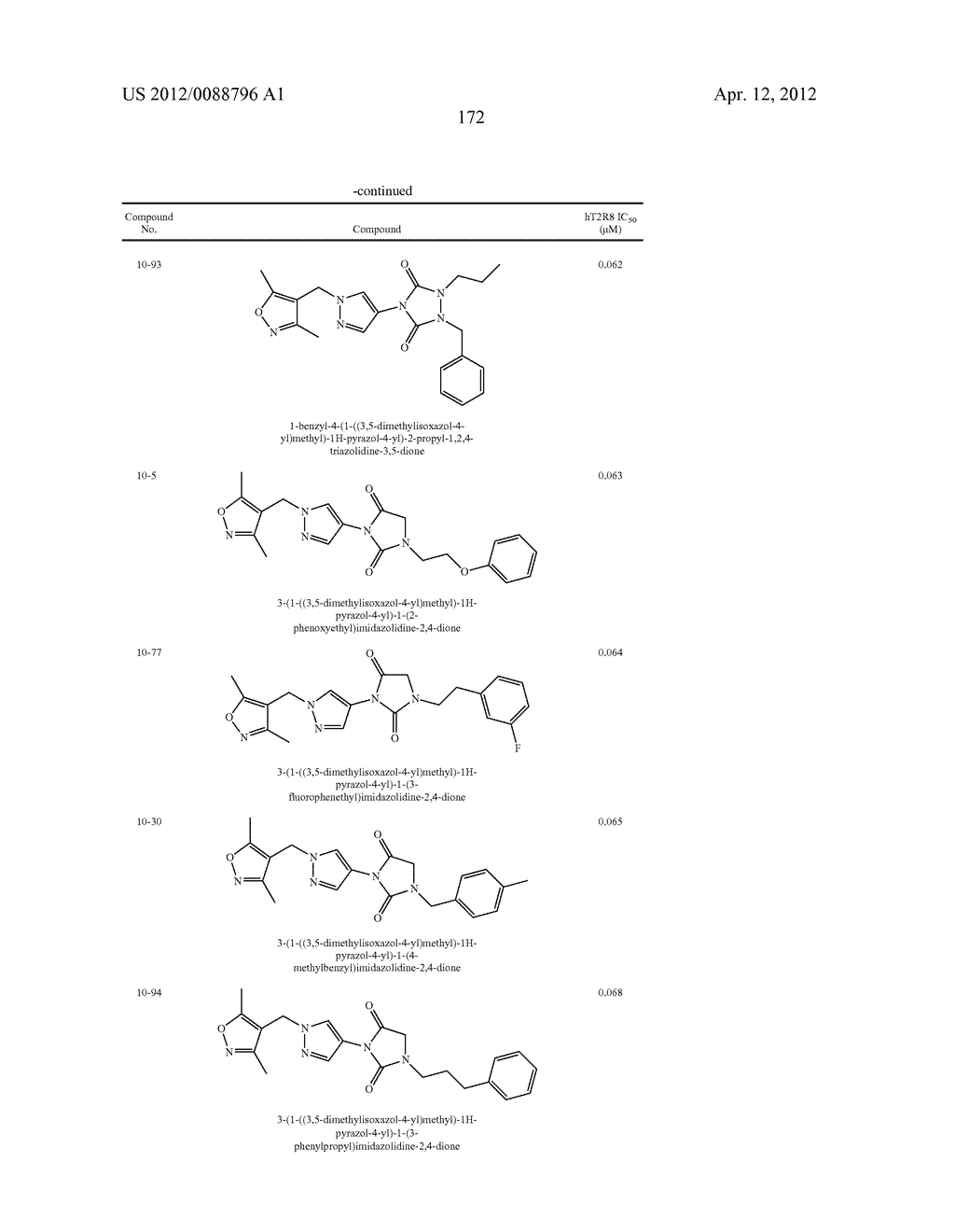 COMPOUNDS THAT INHIBIT (BLOCK) BITTER TASTE IN COMPOSITION AND USE THEREOF - diagram, schematic, and image 176