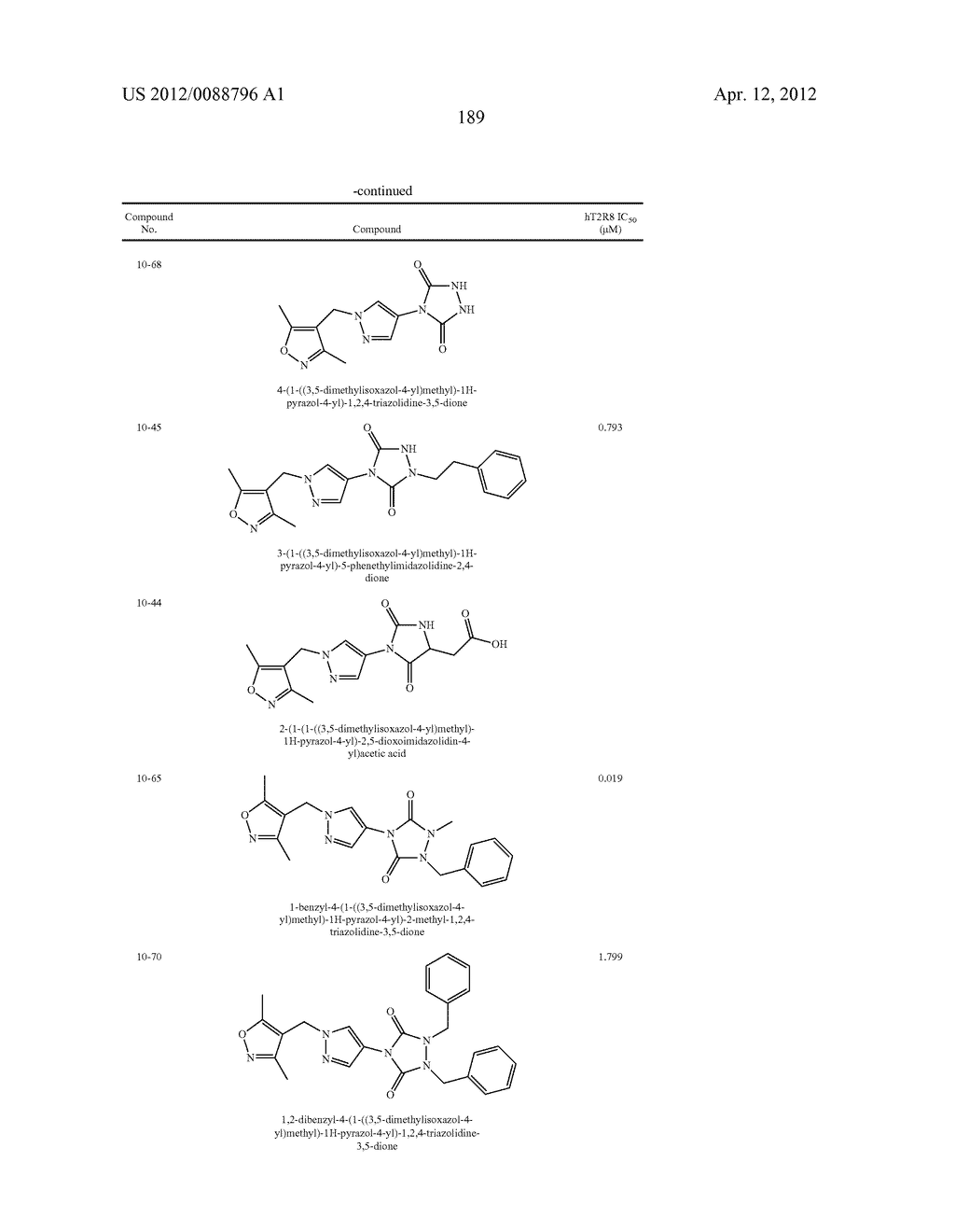 COMPOUNDS THAT INHIBIT (BLOCK) BITTER TASTE IN COMPOSITION AND USE THEREOF - diagram, schematic, and image 193
