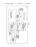 Conditional Purchase Offer Management System diagram and image