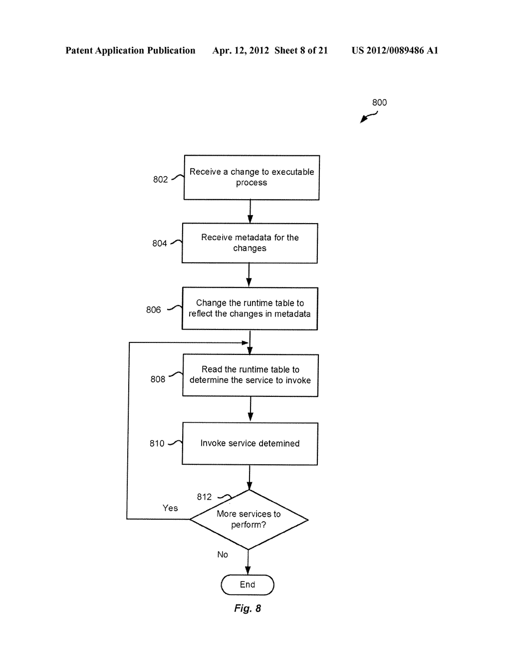 MANAGING PROCESS REQUESTS IN A DISTRIBUTED ORDER ORCHESTRATION SYSTEM - diagram, schematic, and image 09