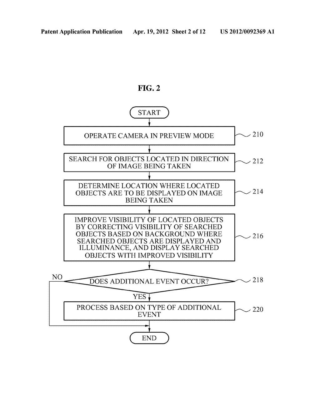 DISPLAY APPARATUS AND DISPLAY METHOD FOR IMPROVING VISIBILITY OF AUGMENTED     REALITY OBJECT - diagram, schematic, and image 03