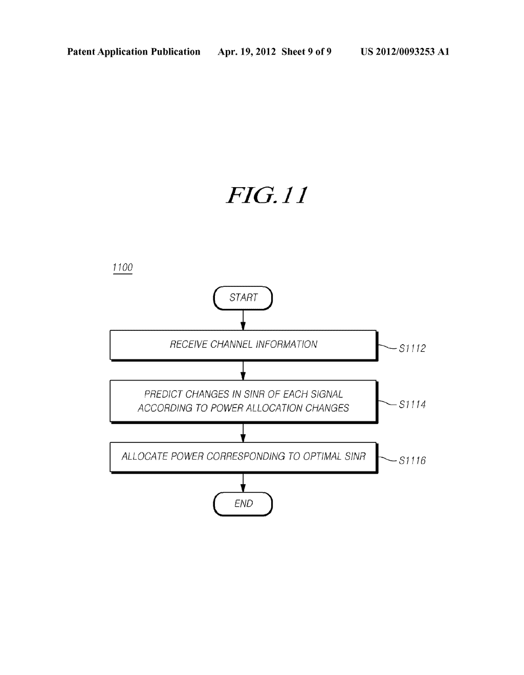POWER ALLOCATION METHOD FOR WIRELESS COMMUNICATION SYSTEM, APPARATUS FOR     SAME, AND TRANSCEIVER DEVICE USING THIS FORM OF SIGNAL TRANSMISSION - diagram, schematic, and image 10