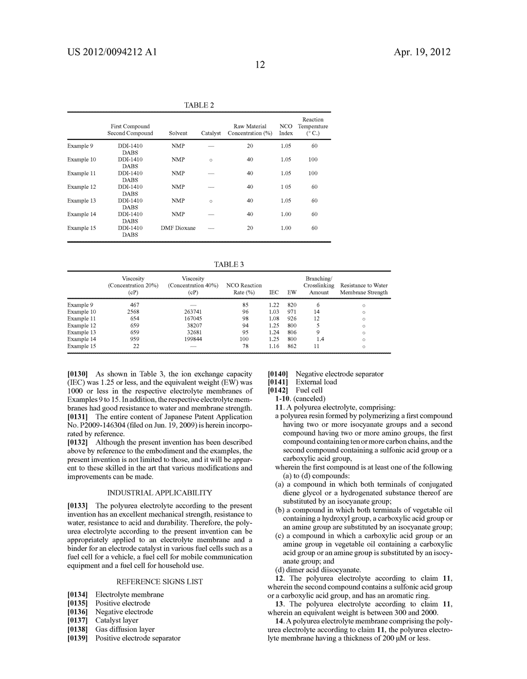 POLYUREA ELECTROLYTE AND METHOD FOR MANUFACTURING THE SAME - diagram, schematic, and image 15