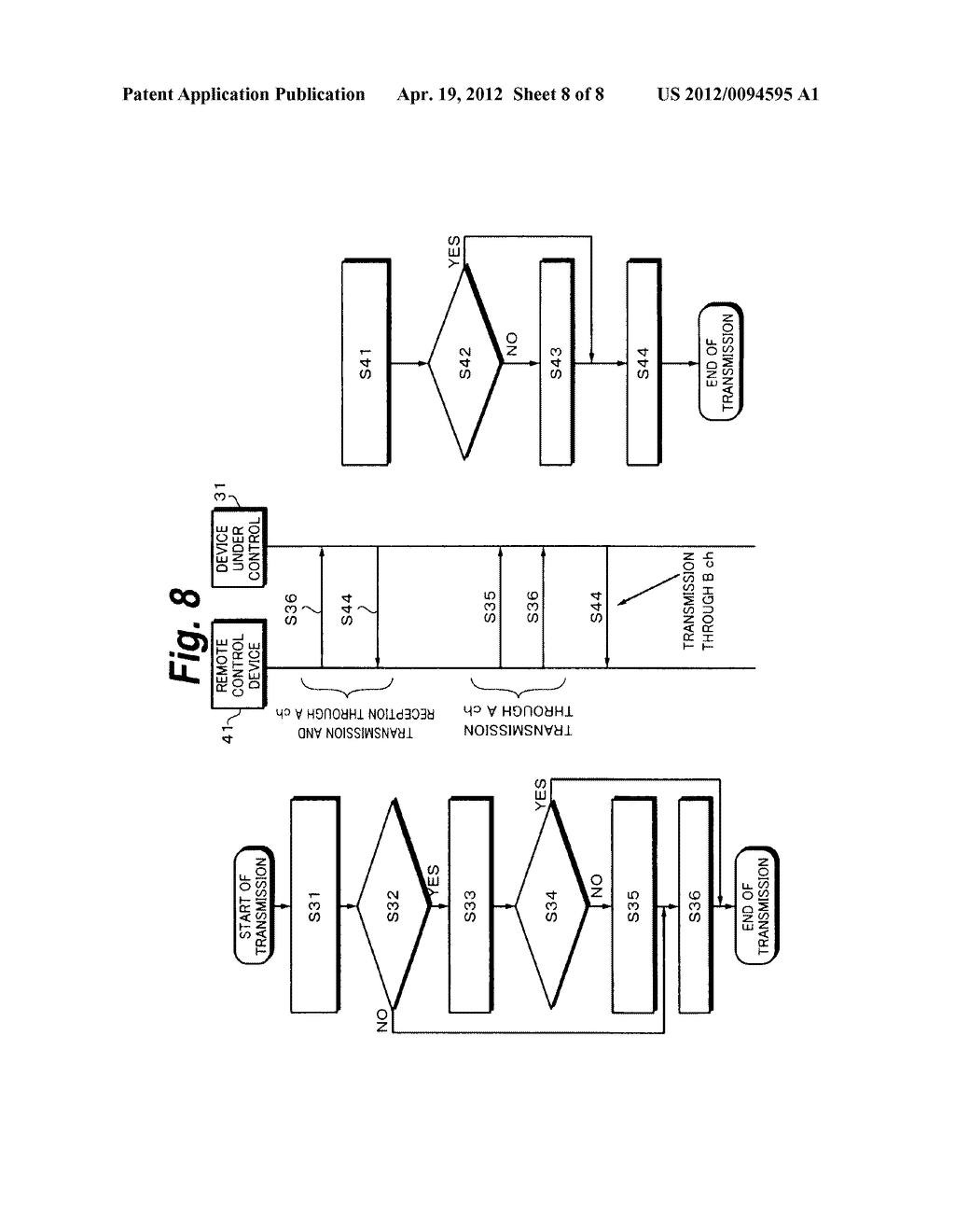 COMMUNICATION APPARATUS AND COMMUNICATION SYSTEM - diagram, schematic, and image 09