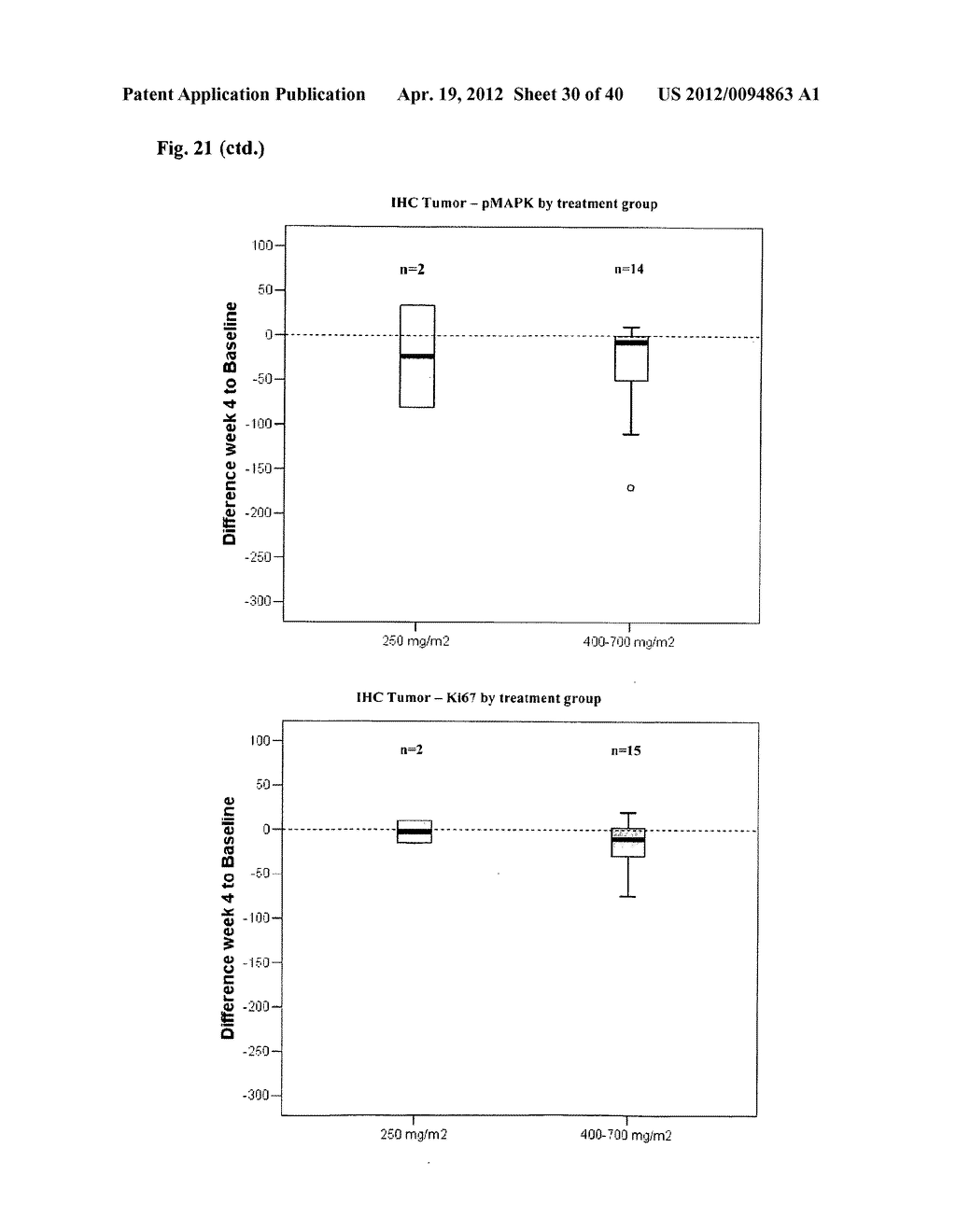 BIOMARKERS AND METHODS FOR DETERMINING EFFICACY OF ANTI-EGFR ANTIBODIES IN     CANCER THERAPY - diagram, schematic, and image 31