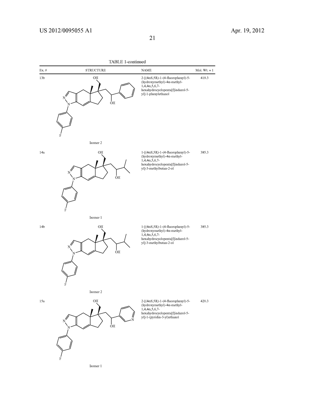 HEXAHYDROCYCLOPENTYL[f]INDAZOLE 5-HYDROXYMETHYL ETHANOLS AND DERIVATIVES     THEREOF AS SELECTIVE GLUCOCORTICOID RECEPTOR MODULATORS - diagram, schematic, and image 22