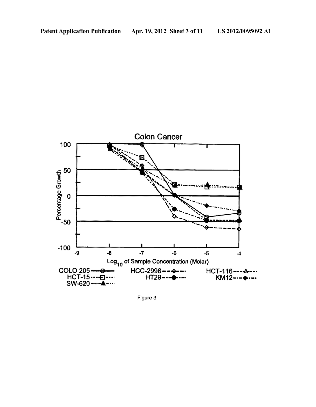 AMIDE DERIVATIVES OF BENZENE-SULFONANILIDE, PHARMACEUTICAL COMPOSITION     THEREOF AND METHOD FOR CANCER TREATMENT USING THE SAME - diagram, schematic, and image 04
