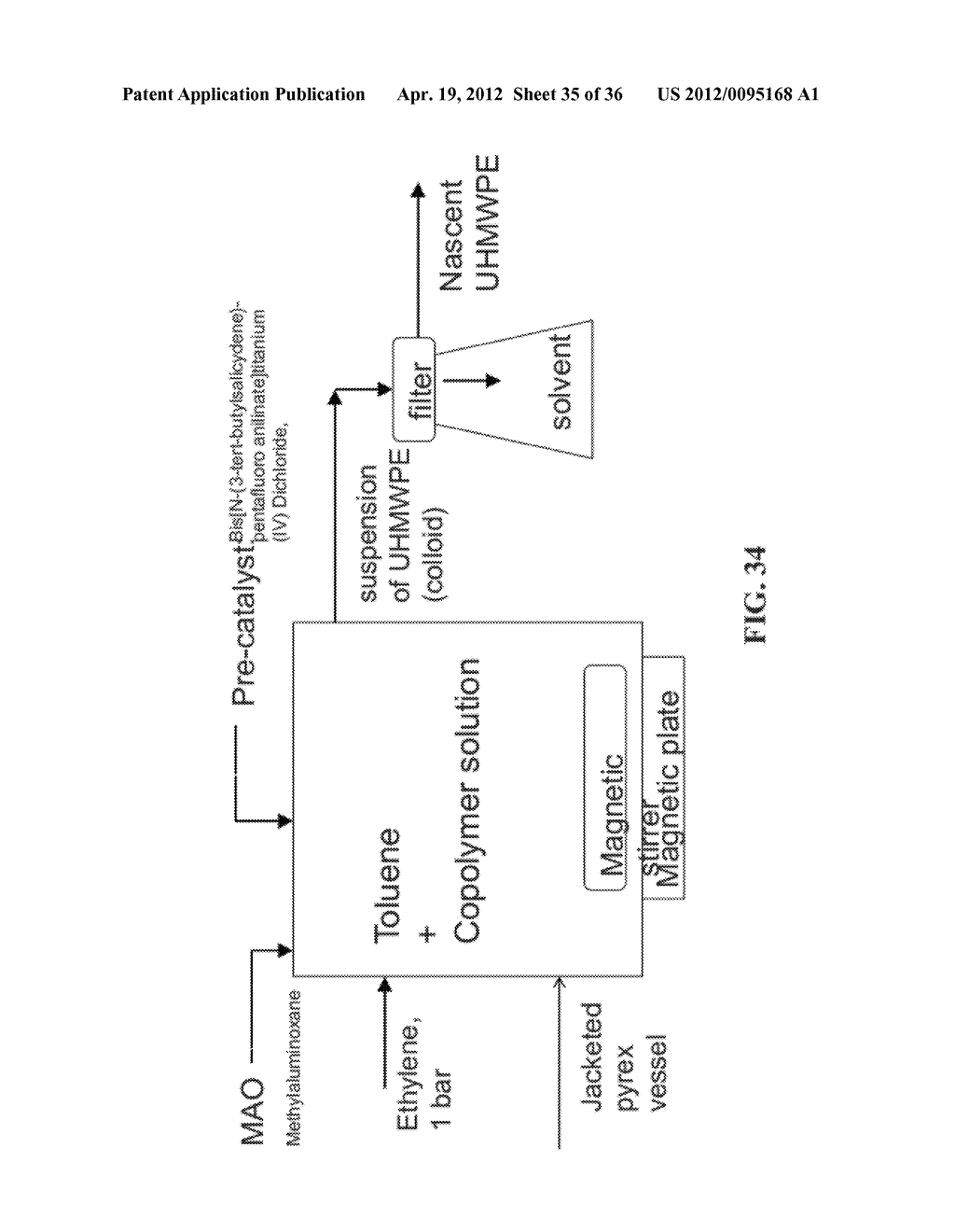 METHODS AND SYSTEMS FOR SYNTHESIS OF AN ULTRA HIGH MOLECULAR WEIGHT     POLYMER - diagram, schematic, and image 36