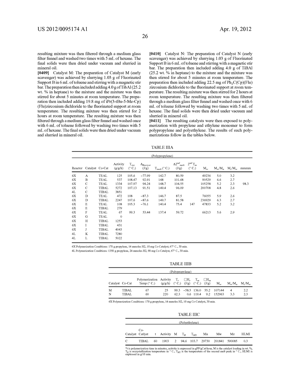Fluorinated Catalyst Systems and Methods of Forming the Same - diagram, schematic, and image 30