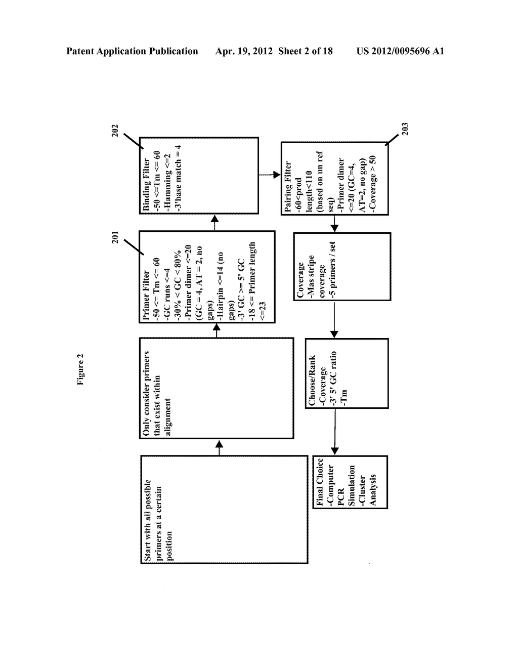 METHODS AND APPARATUS FOR GENETIC EVALUATION - diagram, schematic, and image 03