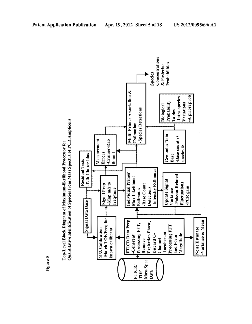METHODS AND APPARATUS FOR GENETIC EVALUATION - diagram, schematic, and image 06