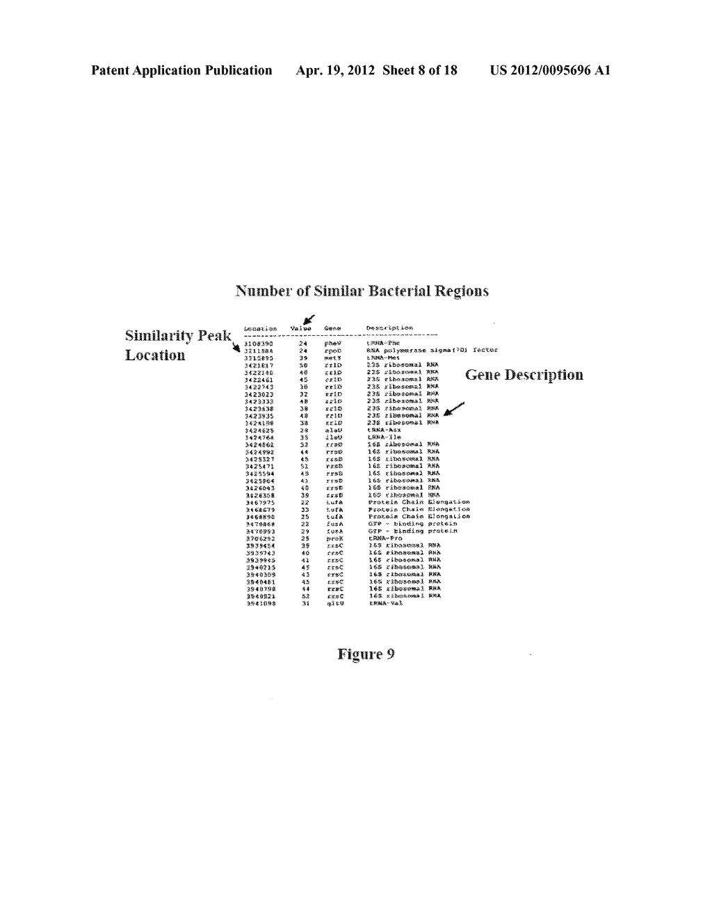 METHODS AND APPARATUS FOR GENETIC EVALUATION - diagram, schematic, and image 09