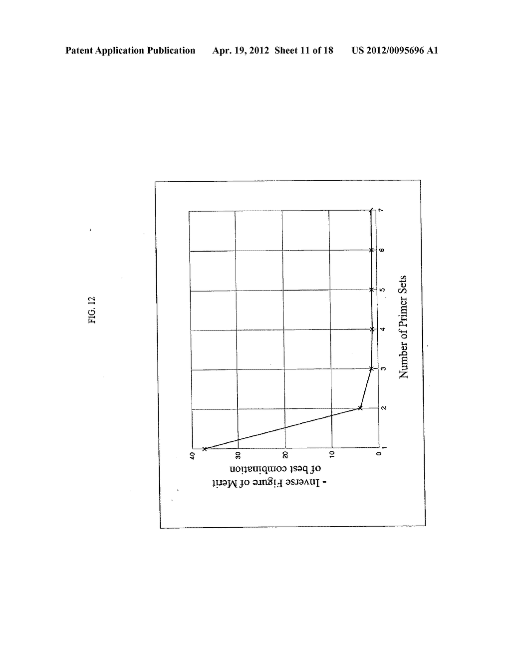 METHODS AND APPARATUS FOR GENETIC EVALUATION - diagram, schematic, and image 12