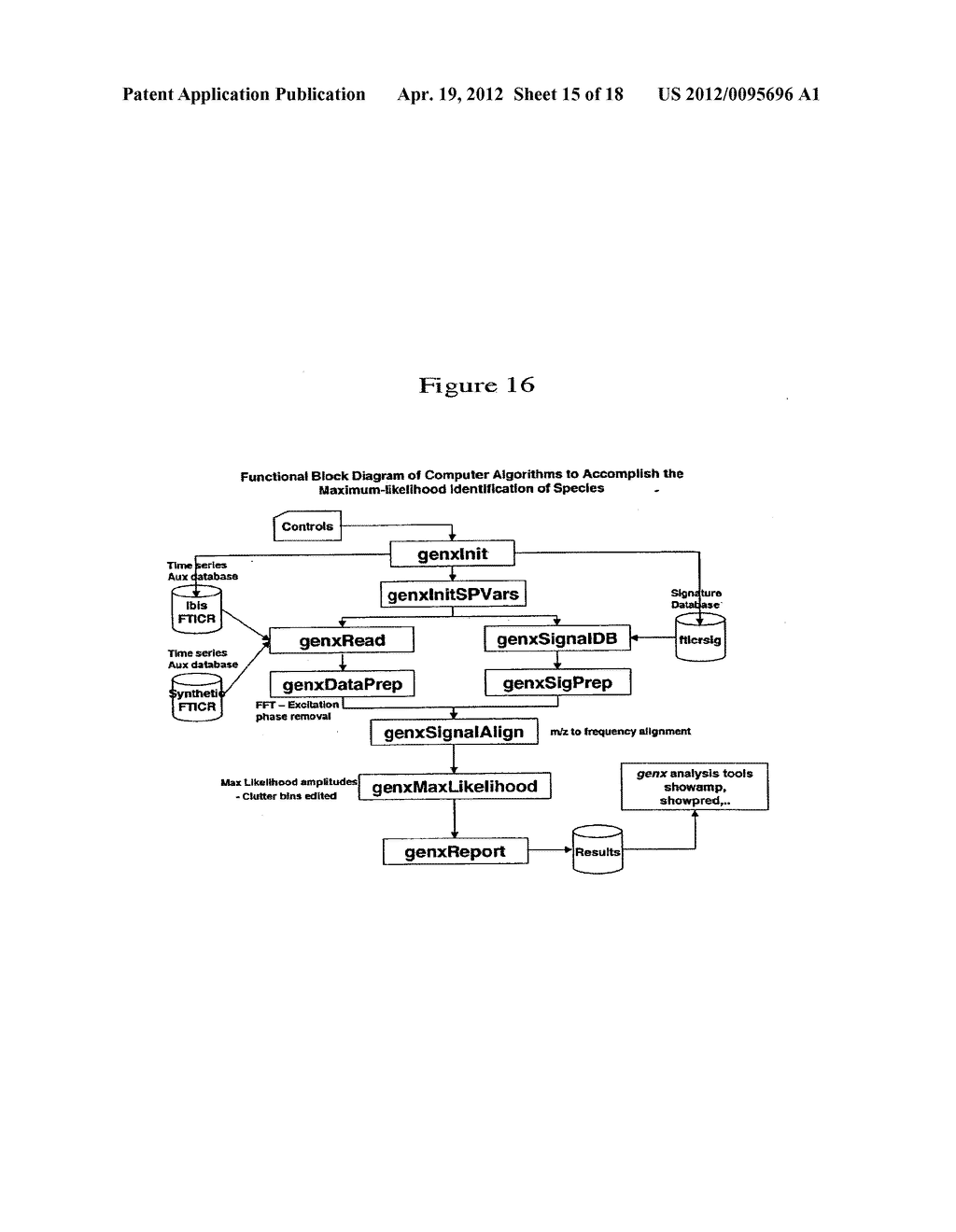 METHODS AND APPARATUS FOR GENETIC EVALUATION - diagram, schematic, and image 16