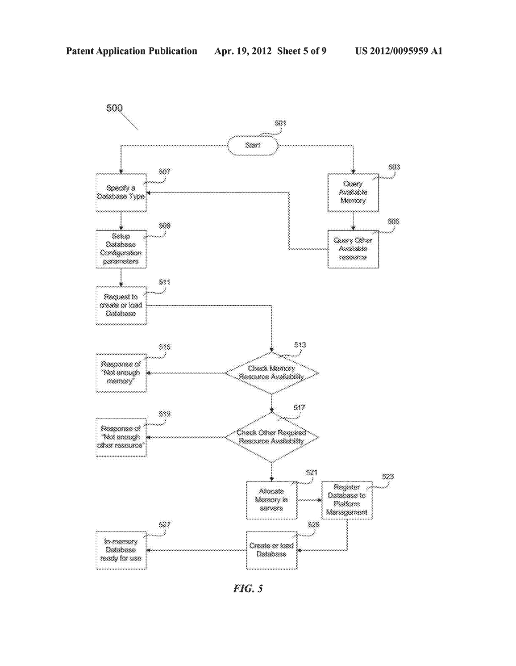 Apparatus and Method for On-Demand In-Memory Database Management Platform - diagram, schematic, and image 06