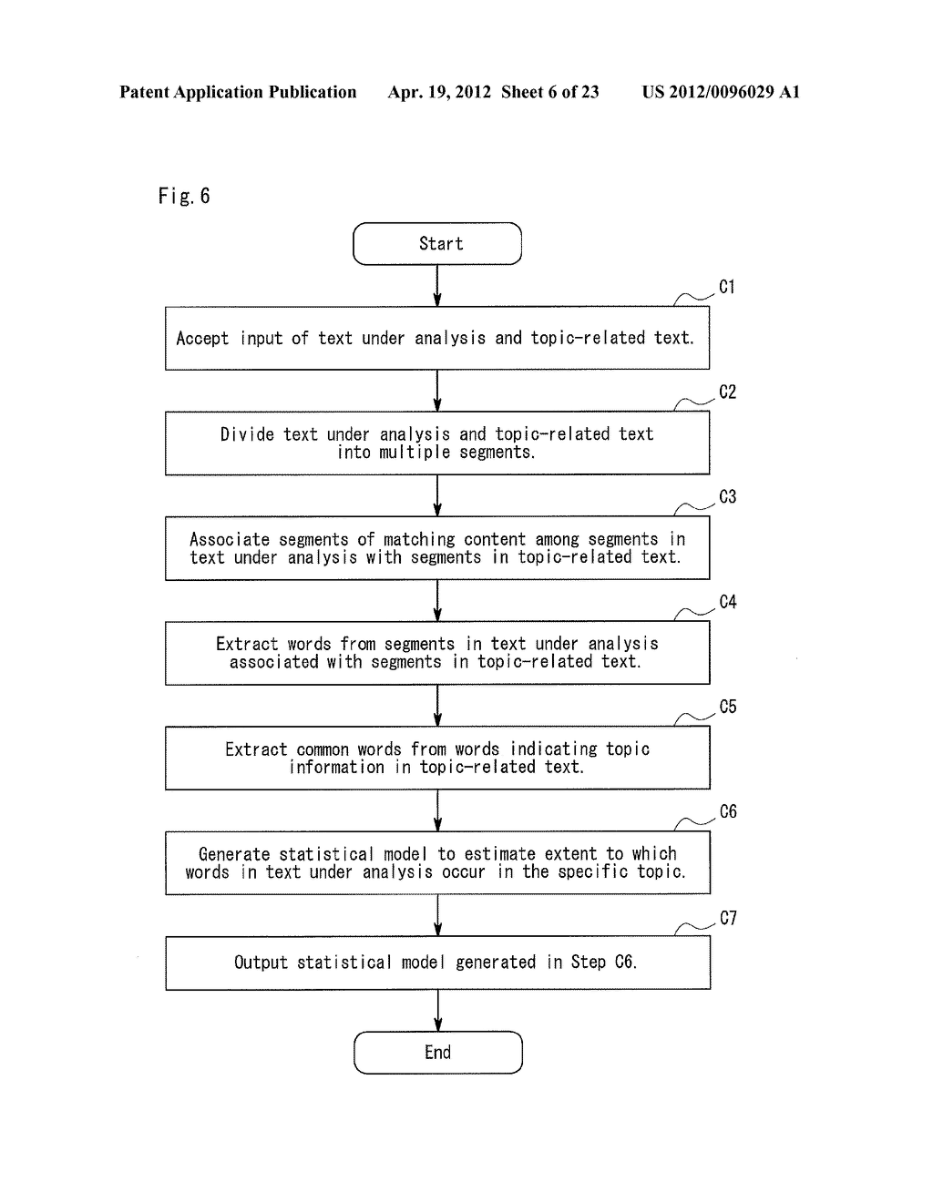 INFORMATION ANALYSIS APPARATUS, INFORMATION ANALYSIS METHOD, AND COMPUTER     READABLE STORAGE MEDIUM - diagram, schematic, and image 07