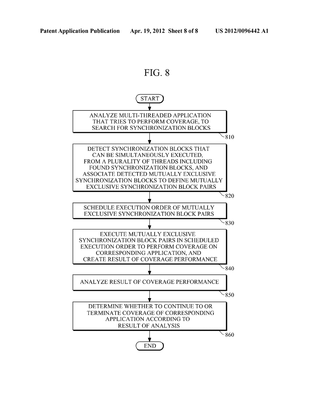 COVERAGE APPARATUS AND METHOD FOR TESTING MULTITHREADING ENVIRONMENT - diagram, schematic, and image 09