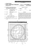 GRAPHICAL USER INTERFACES AND OCCLUSION PREVENTION FOR FISHEYE LENSES WITH     LINE SEGMENT FOCI diagram and image