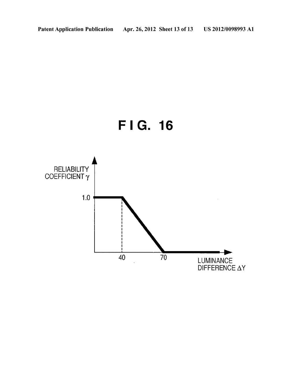 IMAGE PROCESSING APPARATUS AND IMAGE PROCESSING METHOD AND IMAGE CAPTURING     APPARATUS - diagram, schematic, and image 14
