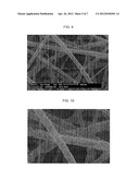 CARBON NANOFIBER INCLUDING COPPER PARTICLES, NANOPARTICLES, DISPERSED     SOLUTION AND PREPARATION METHODS THEREOF diagram and image
