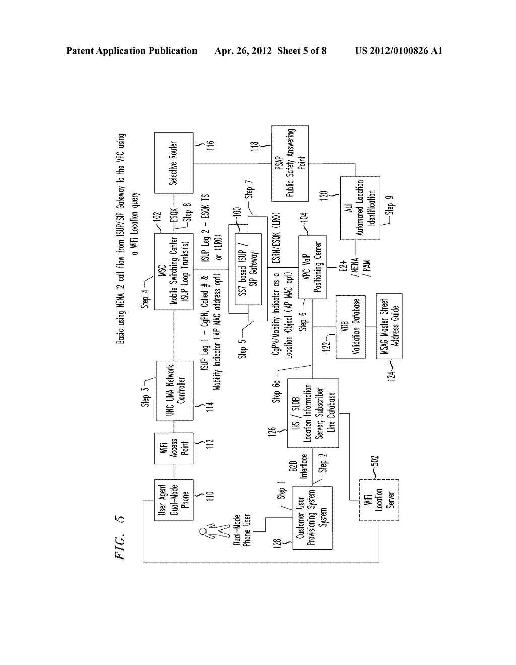 Integrated Services User Part (ISUP)/Session Initiation Protocol