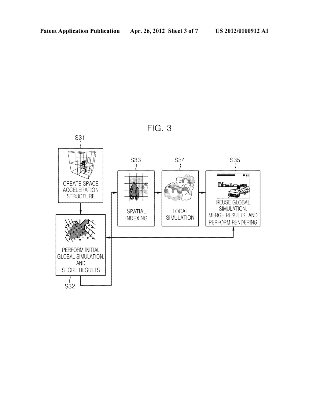 METHOD OF REUSING PHYSICS SIMULATION RESULTS AND GAME SERVICE APPARATUS     USING THE SAME - diagram, schematic, and image 04