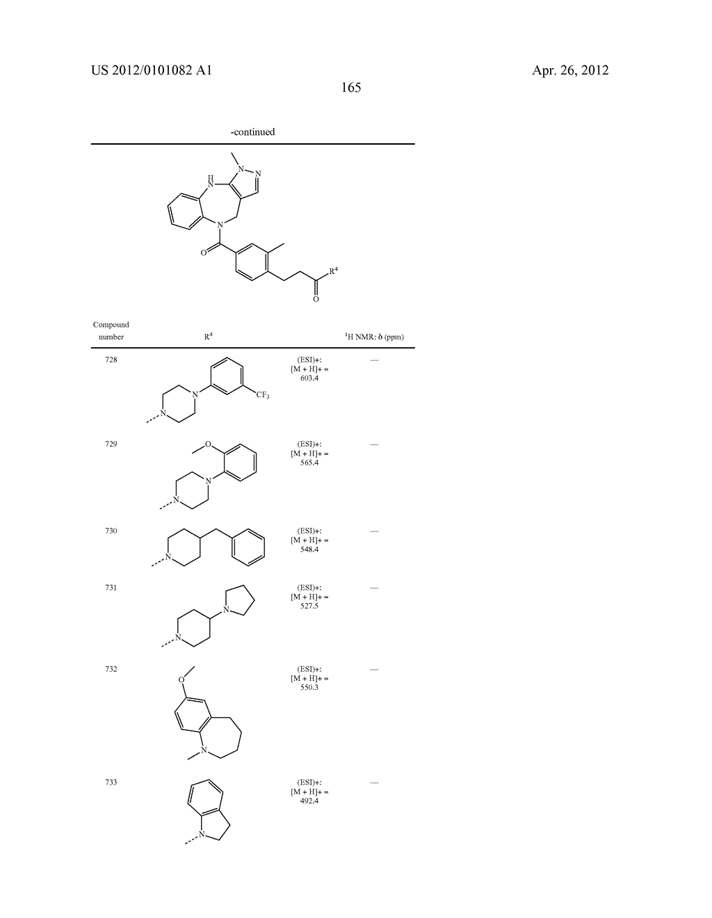 VASOPRESSIN V1A ANTAGONISTS - diagram, schematic, and image 166