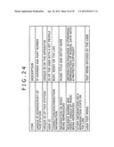 INFORMATION PROCESSING APPARATUS, INFORMATION PROCESSING METHOD,     INFORMATION PROCESSING PROGRAM AND RECORDING MEDIUM FOR STORING THE     PROGRAM diagram and image