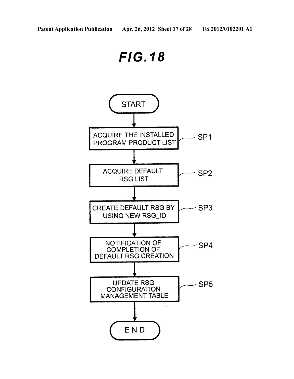 STORAGE APPARATUS AND MANAGEMENT METHOD THEREOF - diagram, schematic, and image 18