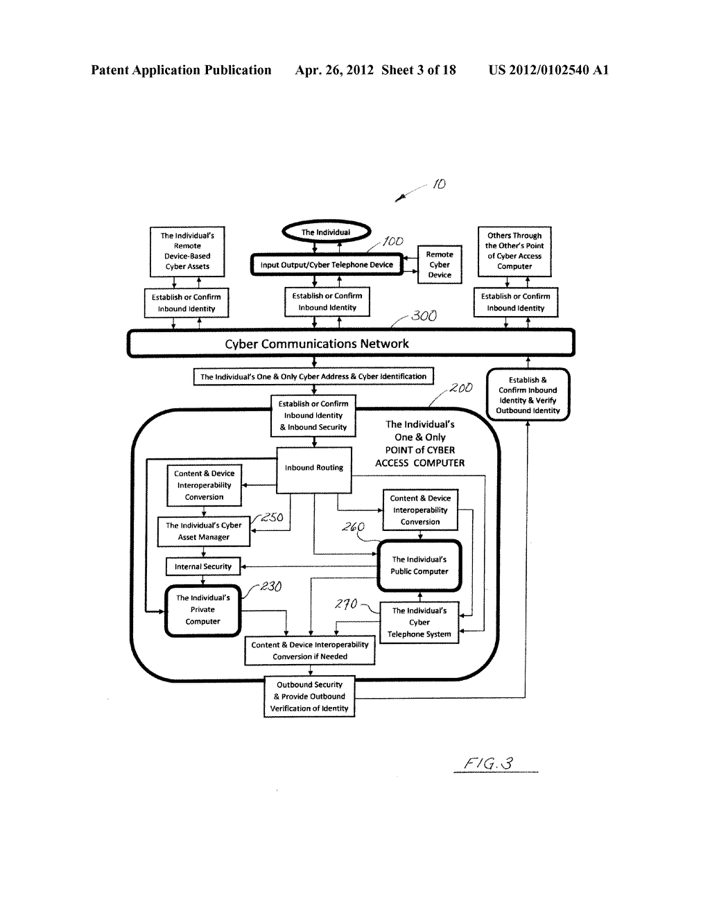 Single-Point-Of-Access Cyber System - diagram, schematic, and image 04