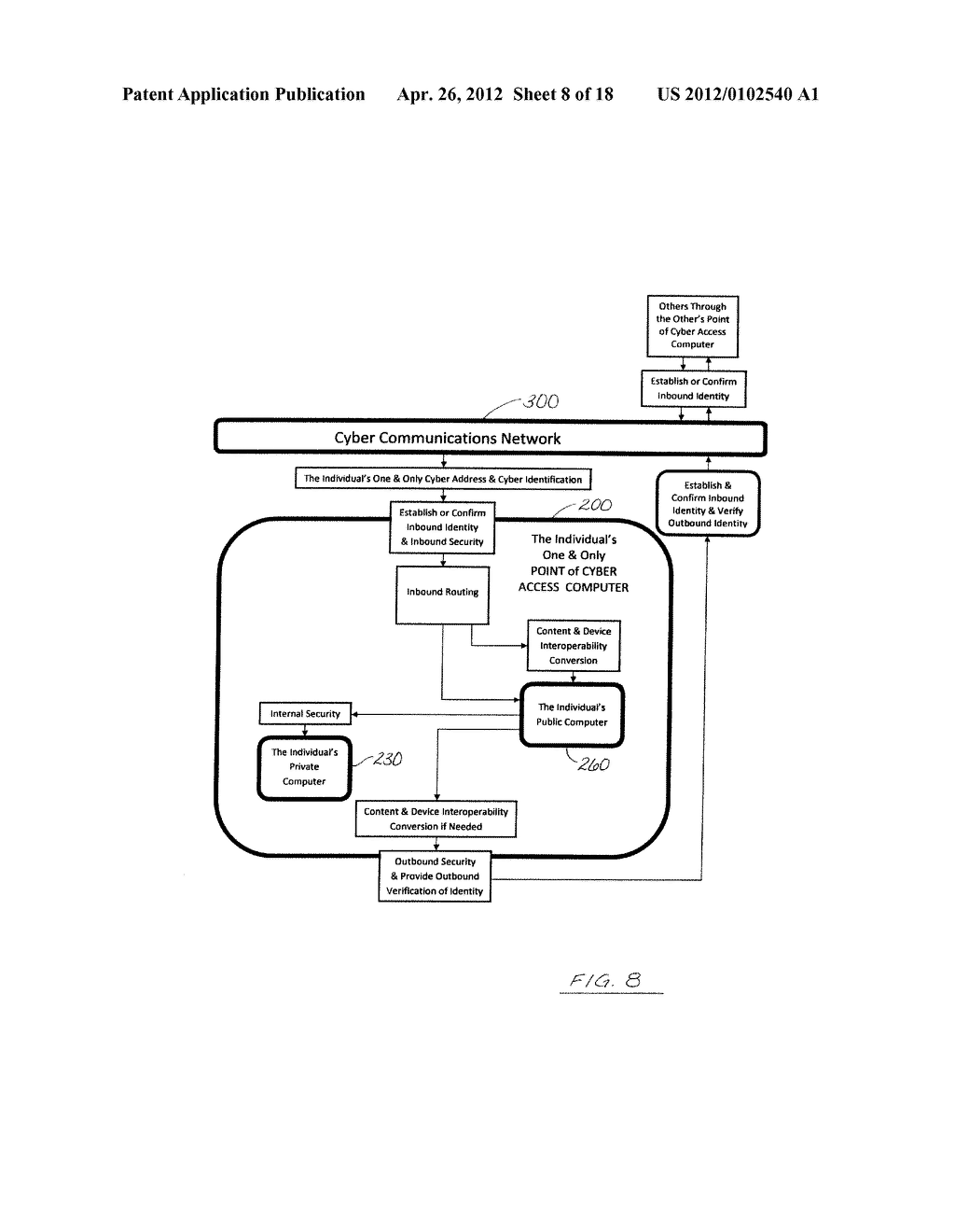 Single-Point-Of-Access Cyber System - diagram, schematic, and image 09