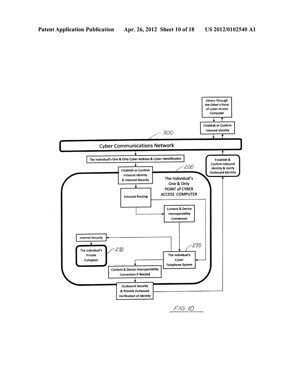 Single-Point-Of-Access Cyber System - diagram, schematic, and image 11