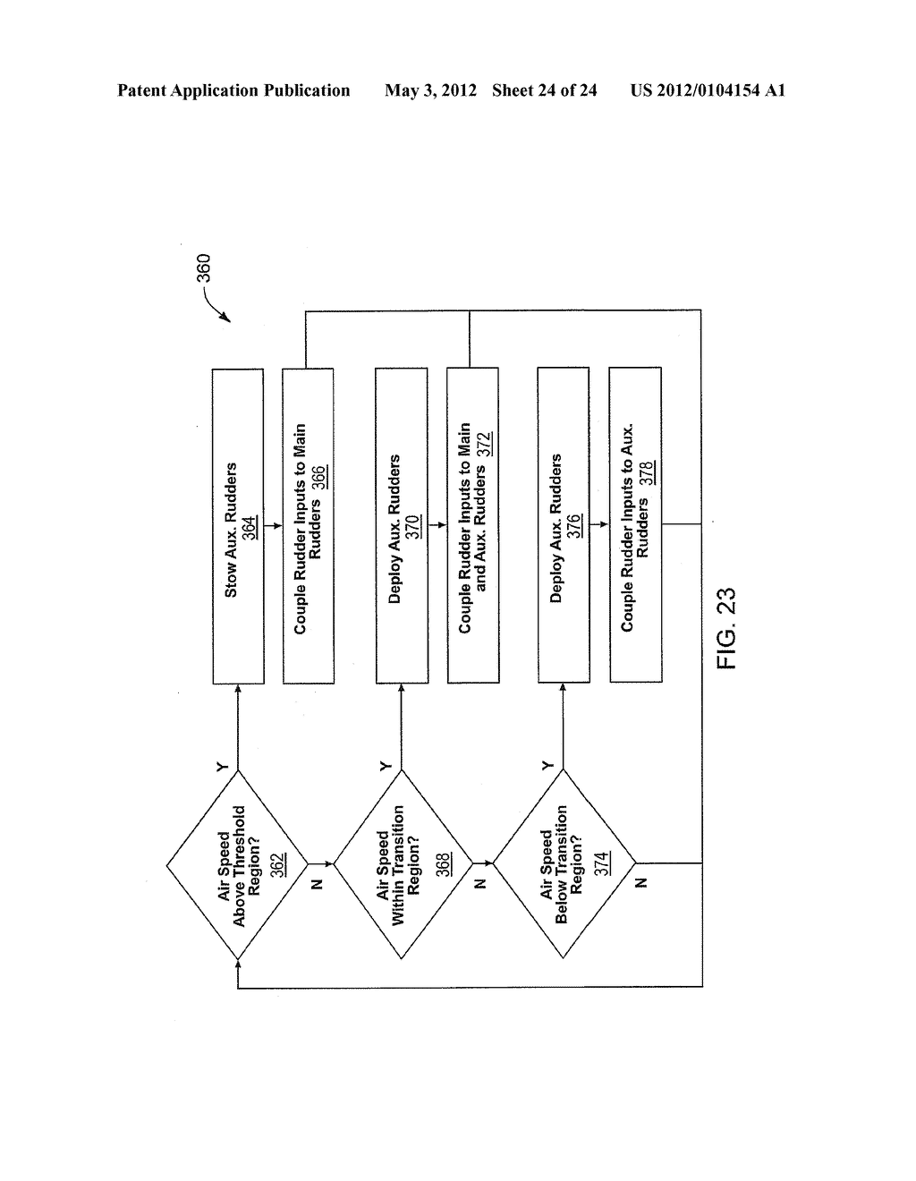 TAIL FAN APPARATUS AND METHODS FOR LOW SPEED YAW CONTROL OF A ROTORCRAFT - diagram, schematic, and image 25