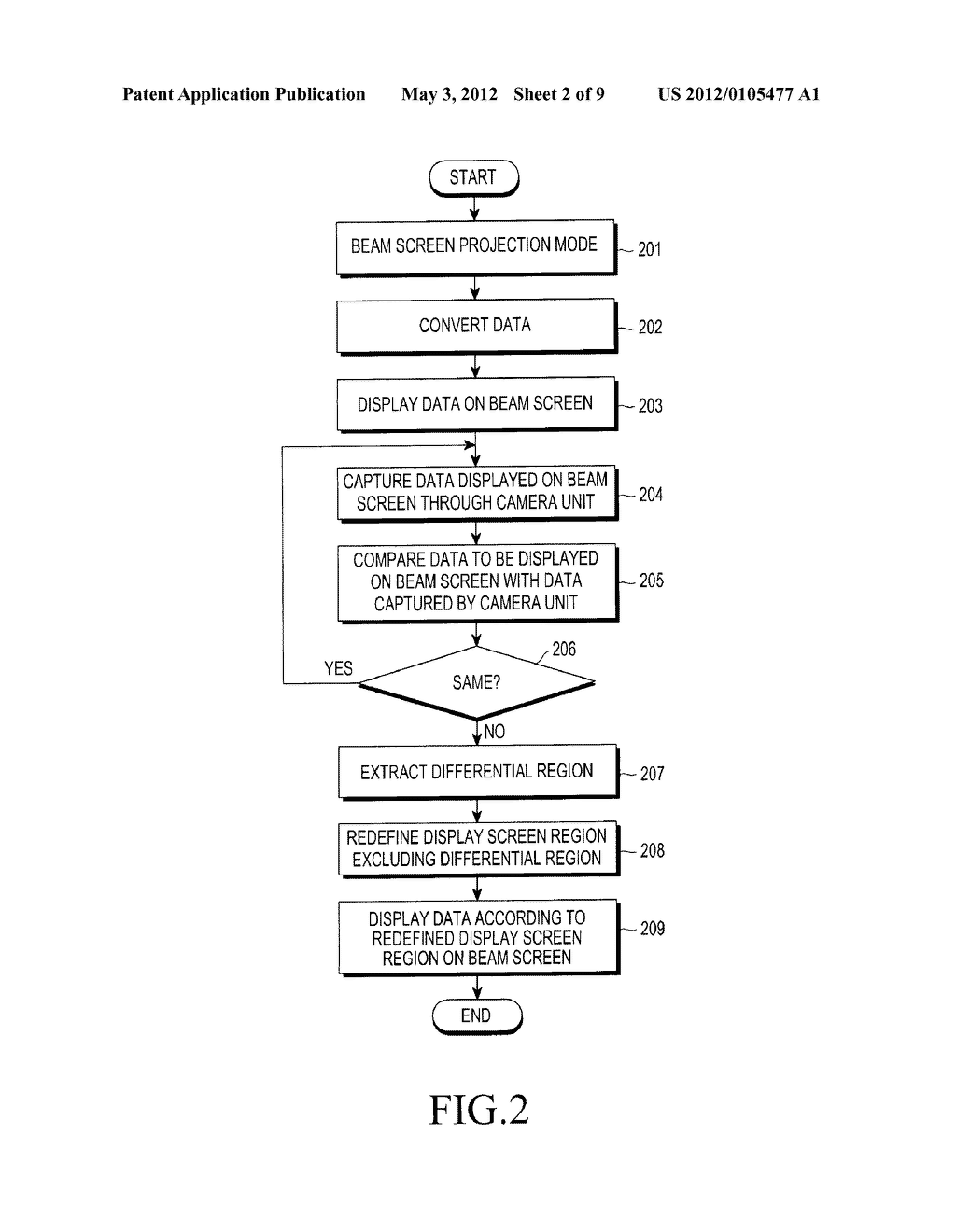 APPARATUS AND METHOD FOR DISPLAYING DATA IN PORTABLE TERMINAL - diagram, schematic, and image 03