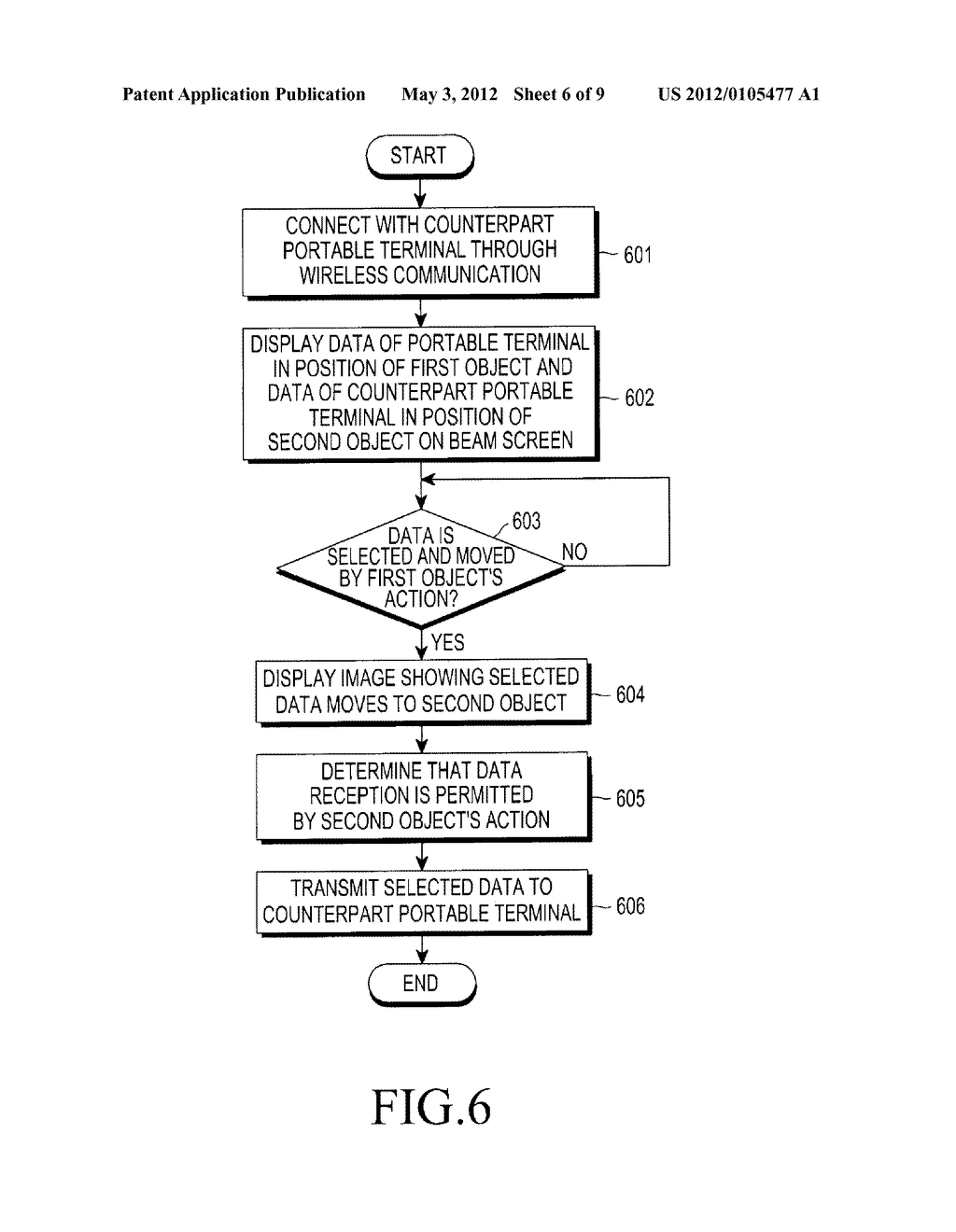 APPARATUS AND METHOD FOR DISPLAYING DATA IN PORTABLE TERMINAL - diagram, schematic, and image 07