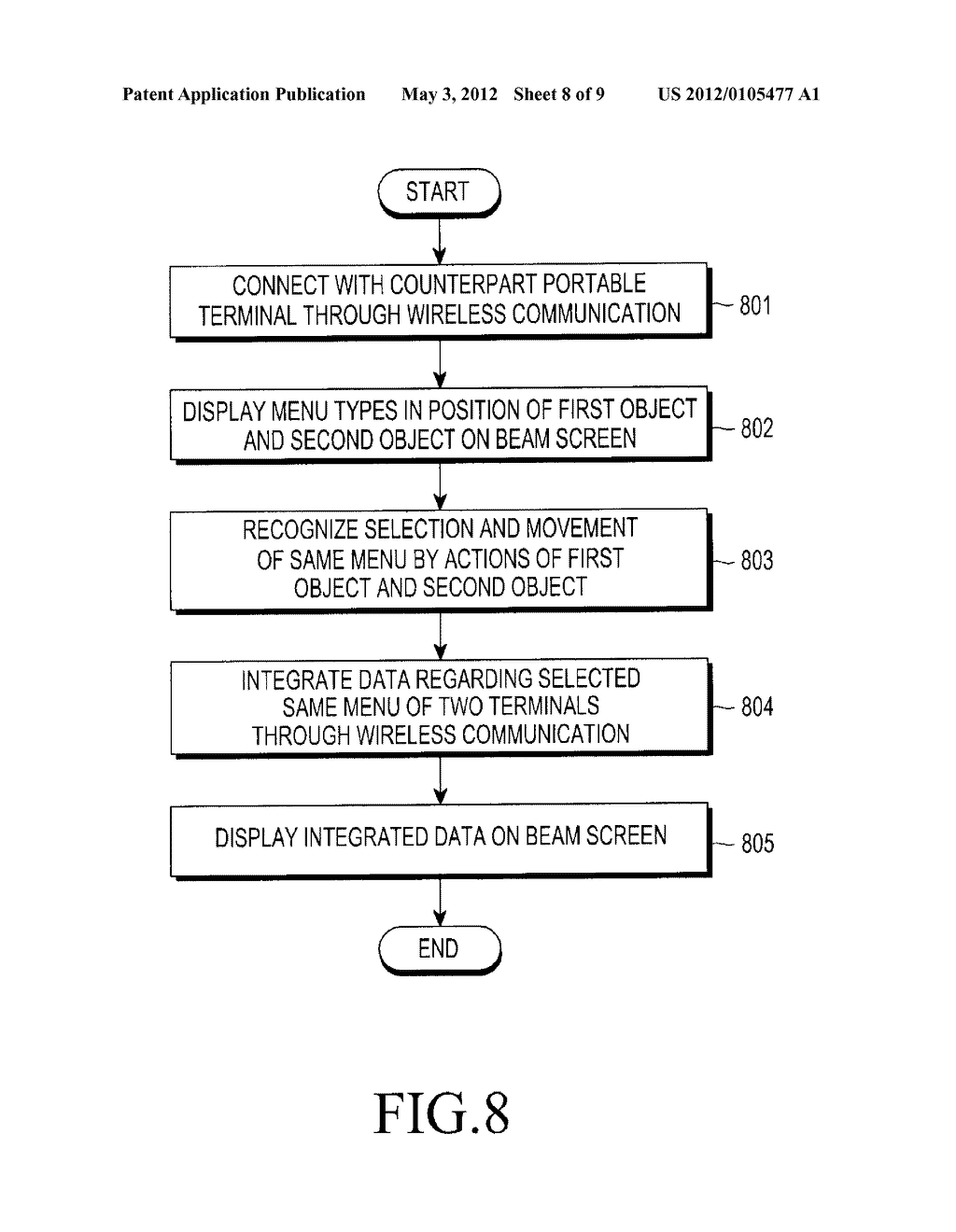 APPARATUS AND METHOD FOR DISPLAYING DATA IN PORTABLE TERMINAL - diagram, schematic, and image 09