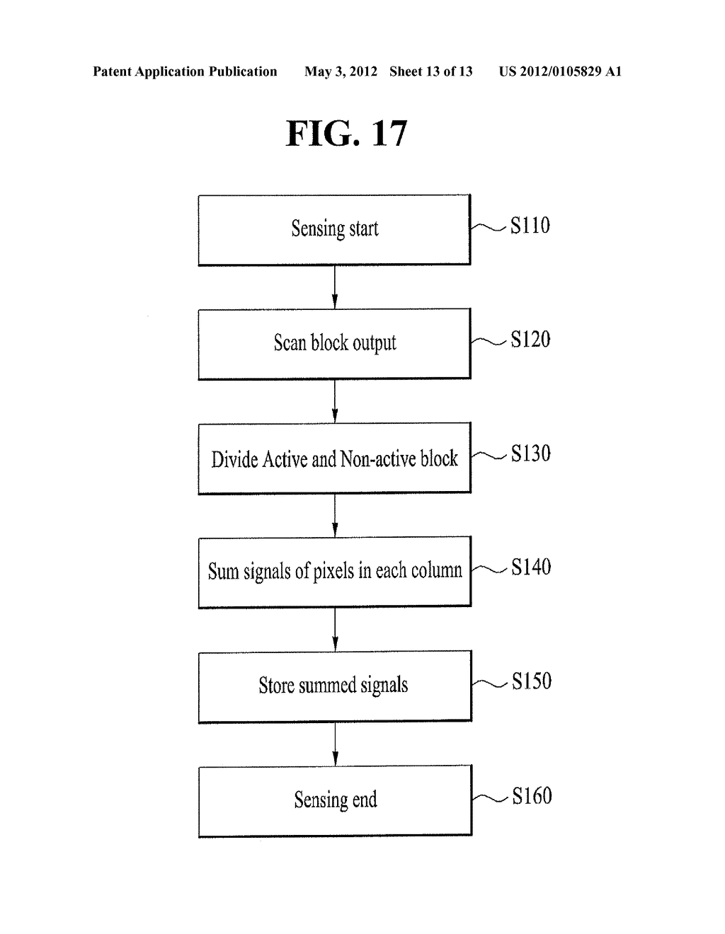 INFRARED SENSOR MODULE, TOUCH SENSING METHOD THEREOF, AND AUTO CALIBRATION     METHOD APPLIED TO THE SAME - diagram, schematic, and image 14