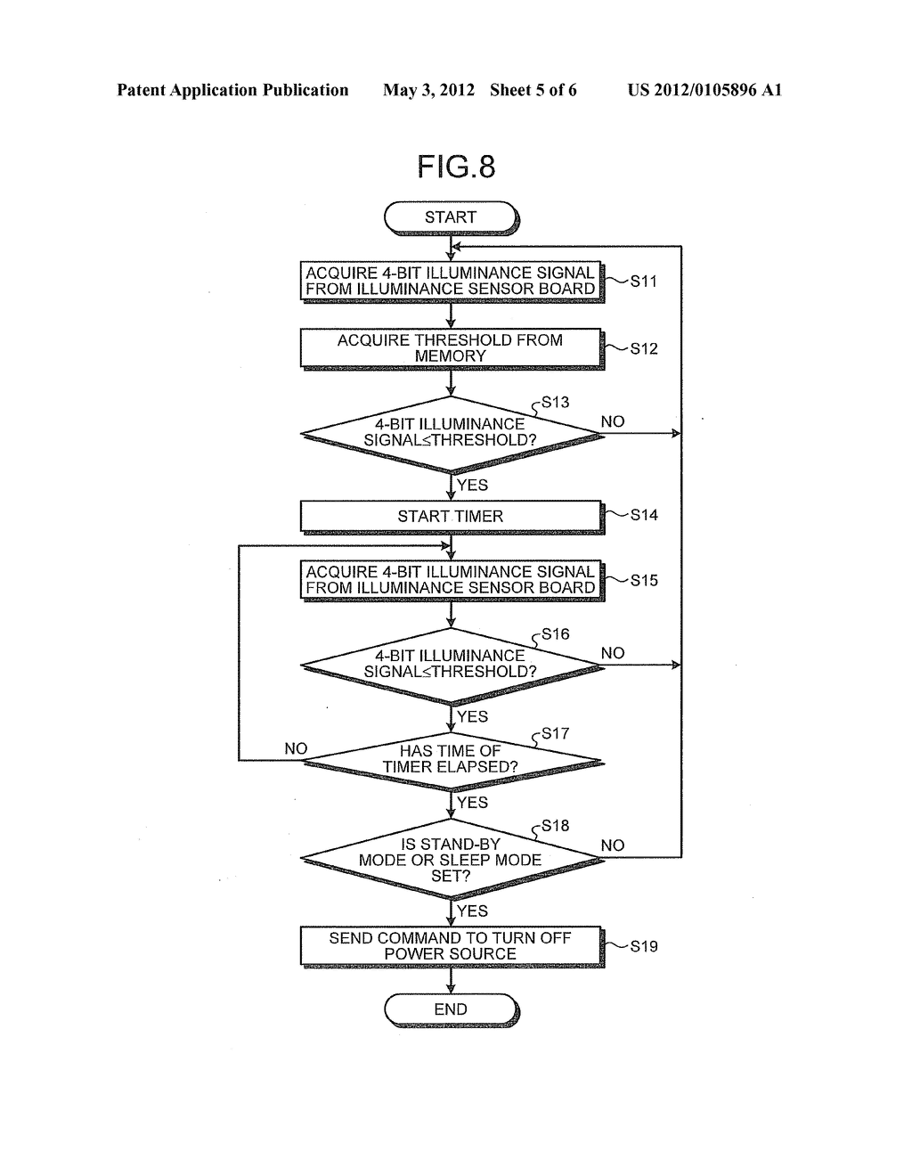 IMAGE FORMING APPARATUS AND THRESHOLD SETTING METHOD - diagram, schematic, and image 06