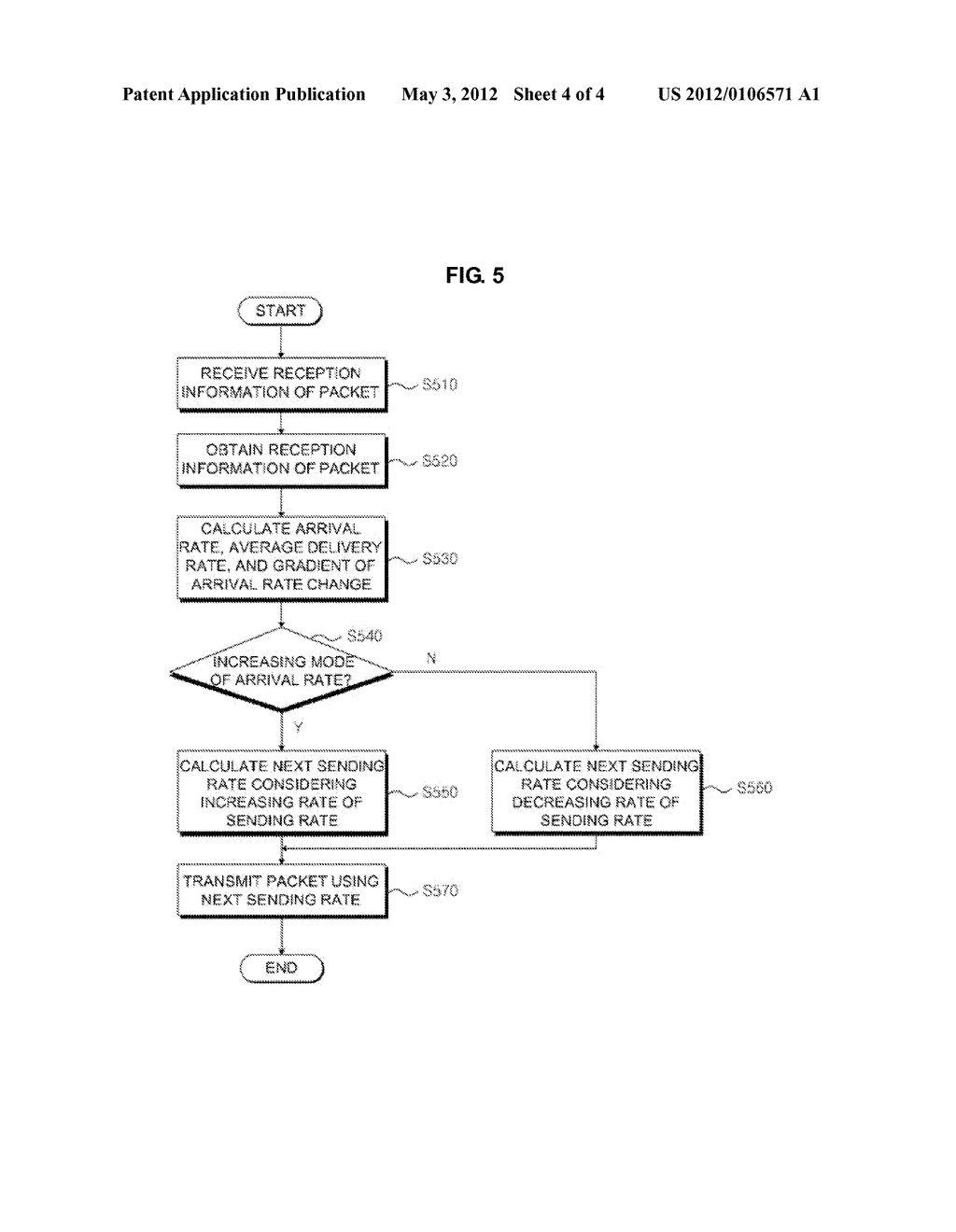 METHOD AND APPARATUS FOR TRANSMITTING DATA - diagram, schematic, and image 05