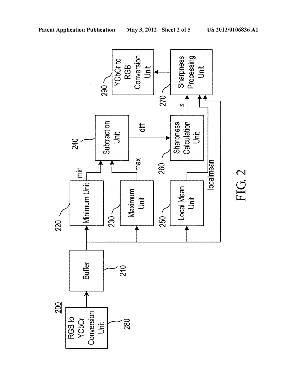 Method and system for enhancing image sharpness based on local features of     image - diagram, schematic, and image 03