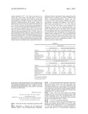 Composition For The Prevention And Treatment Of Influenza Virus Infection     And Composition For Suppressing Neuraminidase Activity Comprising     Turmeric Extract diagram and image