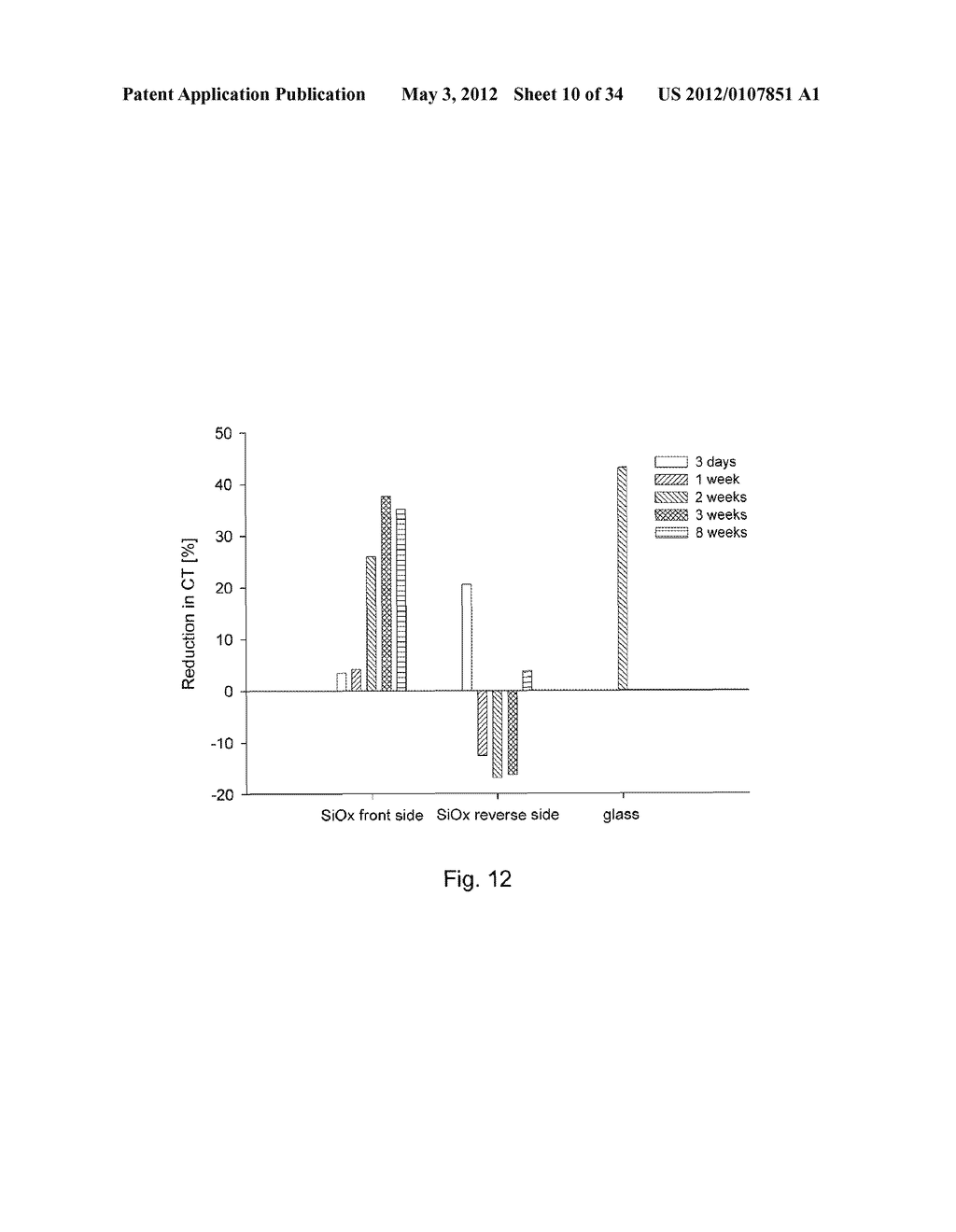 LATERAL FLOW ASSAY DEVICE FOR COAGULATION MONITORING AND METHOD THEREOF - diagram, schematic, and image 11