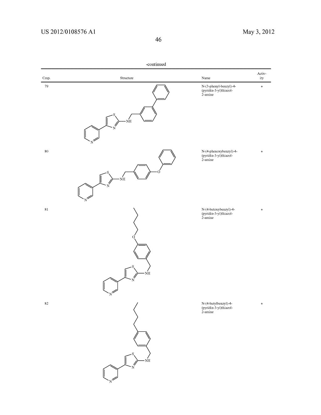 THIAZOLE COMPOUNDS AND METHODS OF USE - diagram, schematic, and image 47