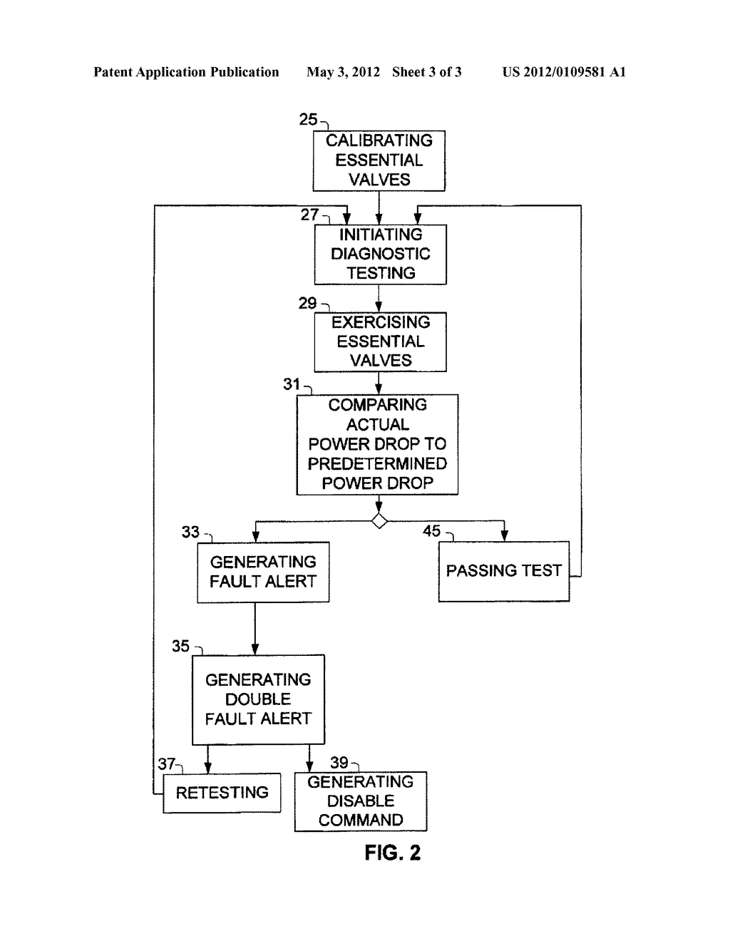DIAGNOSTIC SYSTEM AND METHOD FOR AN ESSENTIAL TURBINE VALVE - diagram, schematic, and image 04