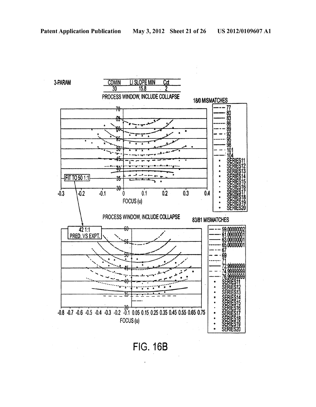 Method, Program Product and Apparatus for Predicting Line Width Roughness     and Resist Pattern Failure and the Use Thereof in a Lithography     Simulation Process - diagram, schematic, and image 22